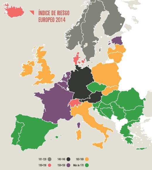 indice riesgo europeo
